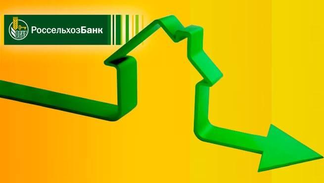 Процентные ставки по кредитам хоум банк