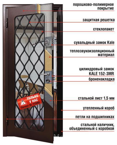 стеклопакет на железных дверях
