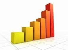 Мордовия улучшила позиции по динамике социально-экономического развития