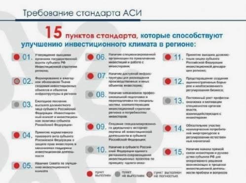 Мордовия присоединяется к внедрению Стандарта