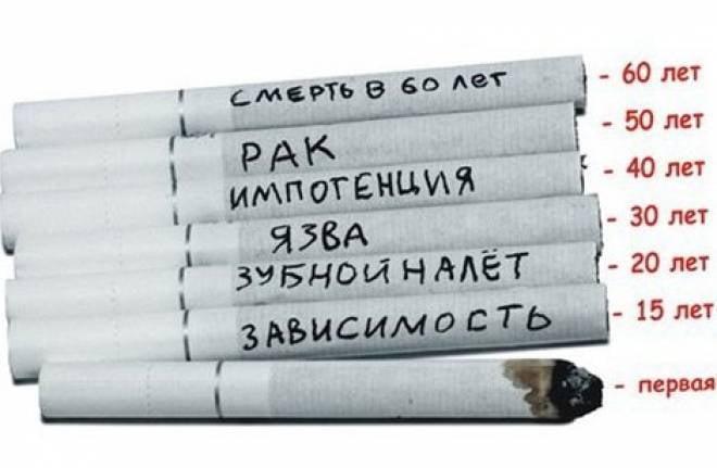 Жителей Саранска призовут к отказу от курения
