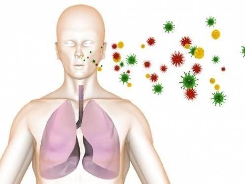 Больных туберкулезом в Саранске будут лечить принудительно