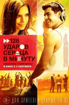 128 ударов сердца в минутуWe Are Your Friends постер
