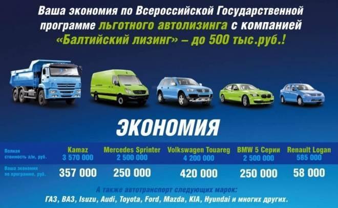 «Балтийский лизинг» предлагает программу льготного лизинга