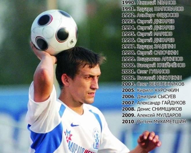 ФК«Мордовия»: болельщики выберут лучшего игрока сезона