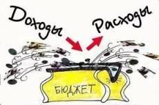 Бюджет Мордовии на 2016 год претерпел изменения